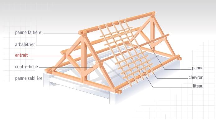 Construire Une Charpente En Bois - Comment bien choisir une charpente en bois ? Mon Blog habitat